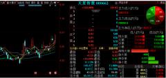 11月22日晚间金股预测:天夏智慧等3股后市备受关注