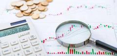 如何设置交易中的合理防守点?