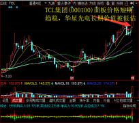 TCL集团(000100)面板价格短期趋稳,华星光电长期价值被低估