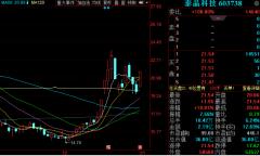 1月2日晚间金股预测:泰晶科技等3股后市备受关注