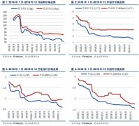 """【风口研报】未来5年内持续高景气,逆势调价彰显""""优秀""""供需格局,光伏产业链辅材中这个细分引关注"""
