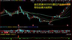 金石资源(603505)萤石产品量价齐升带动业绩大幅增长