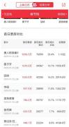 最强春节档来了!10部电影同日上映 预售创纪录 这些公司或成最大赢家