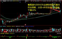 粤高速A(000429)业绩快报盈利基本符合预期,分流+折旧主导扣非盈利下滑10%