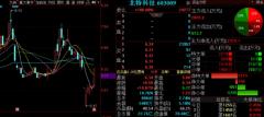 2月10日晚间金股预测:北特科技等3股后市备受关注