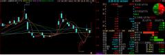 2月14日晚间金股预测:北特科技等3股后市备受关注