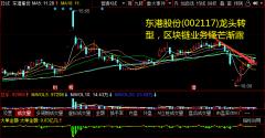 东港股份(002117)龙头转型,区块链业务锋芒渐露
