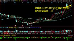隆基股份(601012)拟收购宁波宜则,海外布局更进一步