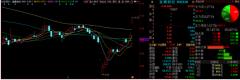 2月24日晚间金股预测:宜通世纪等3股后市备受关注