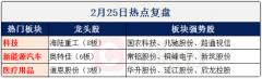 <b>【财联社早知道】特斯拉上海工厂1.5期即将开建,Model Y项目进程明显加快,哪些供应商将受益特斯拉市场份额提升?</b>
