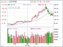 【中财内线】美股涨9%+降准 下周一股市要暴?核心风口1股已抢跑