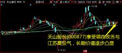天山股份(000877)享受疆内改善与江苏高景气,长期价值逐步凸显
