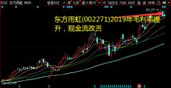 东方雨虹(002271)2019年毛利率提升,现金流改善