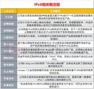 <b>【电报解读】IPv6再迎政策加码建设加速,这家公司为客户量身打造了IPv6改造的专业级方案</b>