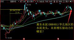 冀东水泥(000401)华北地区的水泥龙头,未来增长驱动力在哪里?