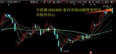 今世缘(603369)省内市场动销恢复明显,全年目标有信心