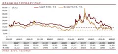 万华化学(600309):上调6月挂牌价,内需企稳格局向好,看好MDI价格反弹