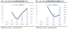 【电报解读】全球物联网浪潮袭来,NB-IoT模组产业迎机遇