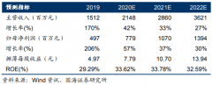 卓胜微(300782):享5G与自主可控红利,国产射频龙头加速成长