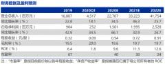 中环股份(002129):混改进入竞价阶段,硅片龙头引领技术革新