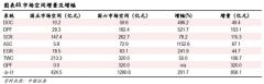 国六标准实施或引爆千亿级市场 概念股全名单收好