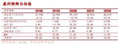 航天信息(600271):阿里增资诺诺,金融、财税业务获加持