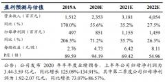 卓胜微(300782):射频布局领先优势凸显,业绩创历史新高