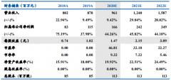 金丹科技(300829):业绩符合预期,禁塑令推动盈利能力上行