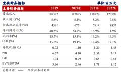 华菱钢铁(000932):二季度业绩大幅提升,持续看好长期收益