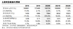 华能国际(600011):Q2业绩或大幅改善,新能源转型提估值