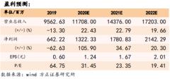 大族激光(002008):经营低点已过,PCB及口罩机订单带动上半年业绩增长