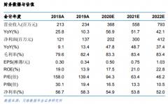 中简科技(300777):受益下游景气+产能突破,中期业绩预告大增