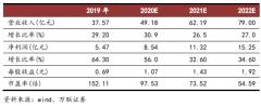 康龙化成(300759):2020H1业绩维持高成长,利润率逐步提升