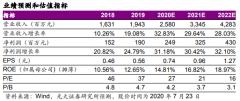 华荣股份(603855):上半年业绩超预期增长,海外市场拓展步入加速期