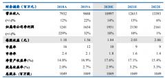 天山股份(000877):受益疆内投资和水泥提价,有望持续景气