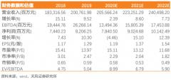 海尔智家(600690):转让卡奥斯股权,持续聚焦主业