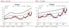 环旭电子(601231):1H20业绩快报超预期,2H20逐季上行趋势明确