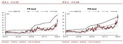 新宙邦(300037):四大业务协同发展,中报业绩符合预期