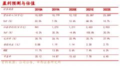 卫星石化(002648):二季度盈利创新高,C2业务稳步推进