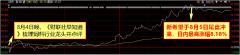 <b>【财联社早知道】涨价停不下来,这种电子产品价格继续集体性上调,龙头产品</b>