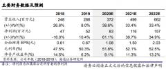 奥福环保(688021):国内蜂窝陶瓷龙头,优先受益国六尾气排放标准实施