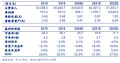 欣旺达(300207):消费锂电持续放量,研发创新再添动力