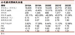 神火股份(000933):轻装上阵,2020上半年扣非净利润大增