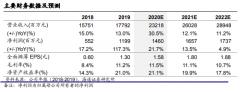 禾丰牧业(603609):饲料业务延续量利齐升,生猪养殖业务贡献重要利润增量