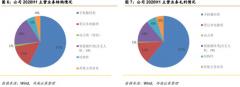 【风口研报】5G换机潮的核心受益标的,占据国内主流手机厂商40%份额,未来