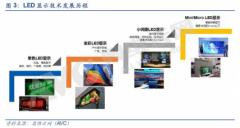 【风口研报】又一款消费电子杀手级应用进入产业链加速期,这两家国内公司芯片产品已进入量产阶段