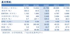 韦尔股份(603501):CMOS图像传感器业务驱动公司业绩高速成长
