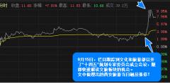 """【盘中宝周回顾】前瞻解读""""十四五规划"""",成功拥抱两大细分行业投资主线"""