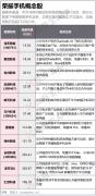【选股宝】华为产业链:消息称华为有意出售荣耀手机业务,一图了解相关概念股