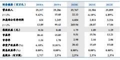 金发科技(600143):资产负债表修复明显,主业环比改善